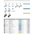 Starter ballast Ultrapure Plus® avant 2014